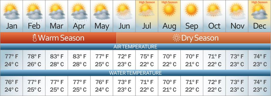 weather-calendar